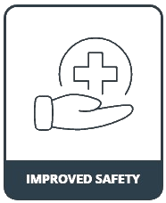 improved safety clr